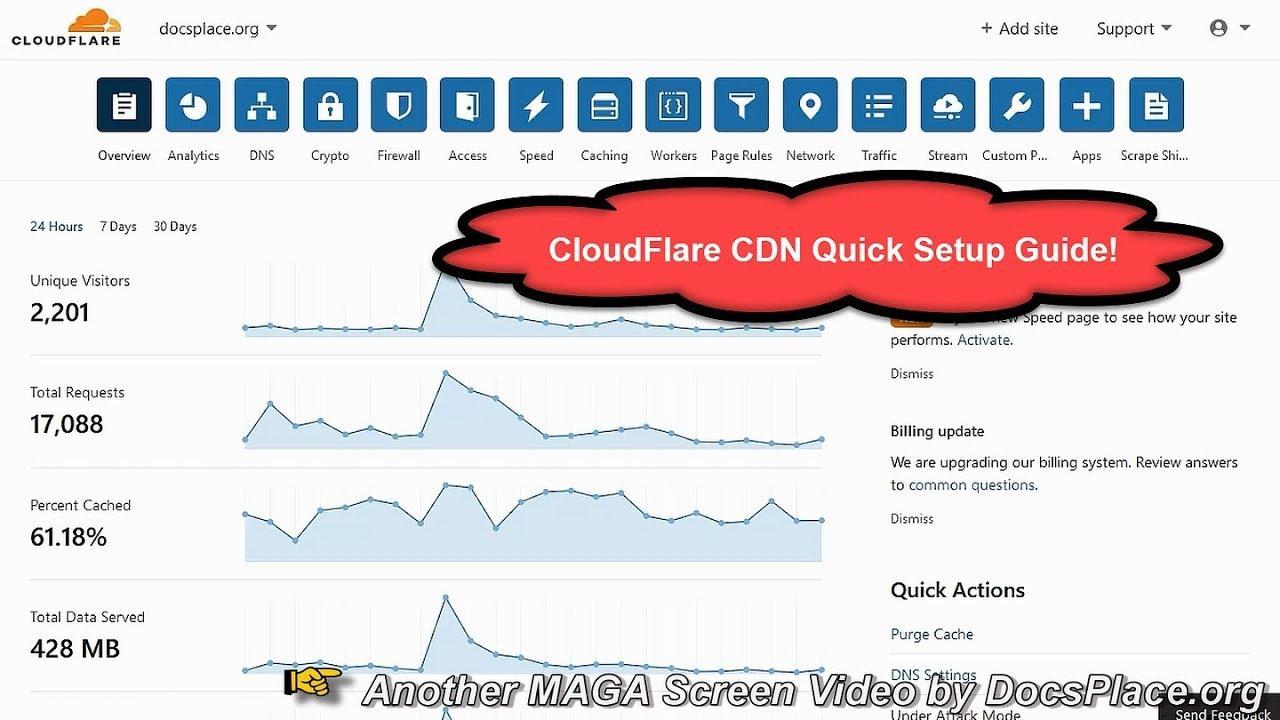 CloudFlare CDN & Firewall Easy Setup Guide